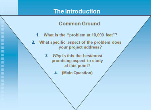 The introduction section of the presentation: Common Ground. 1. What is the problem at 